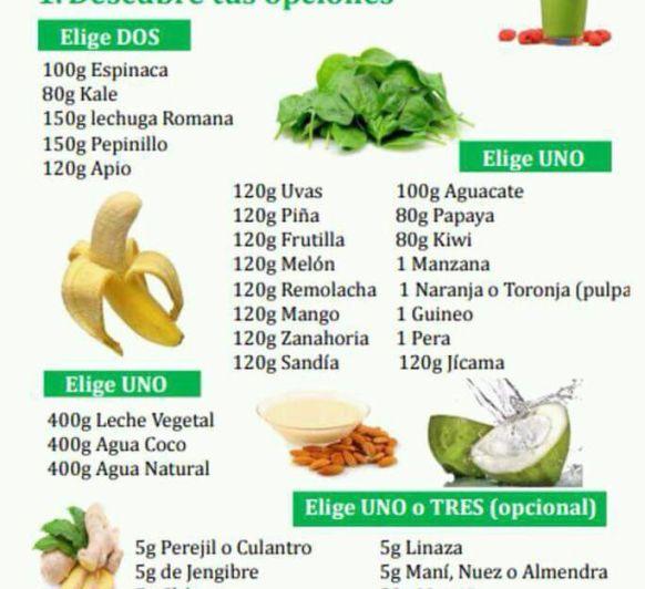 Vitaminas a tope